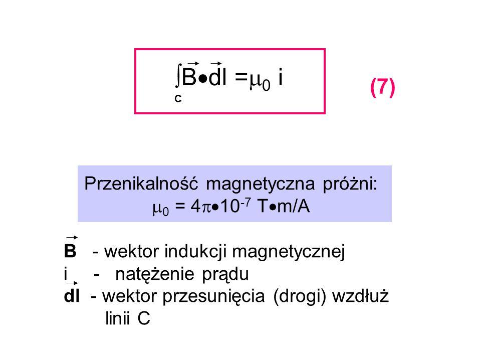 B dl = 0 i C Przenikalność magnetyczna próżni: 0 = 4 10 -7 T m/A B - wektor indukcji magnetycznej i - natężenie prądu dl - wektor przesunięcia (drogi)