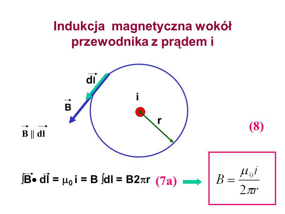 r dldl B B dl = 0 i = B dl = B2 r i B || dl (8) (7a) Indukcja magnetyczna wokół przewodnika z prądem i