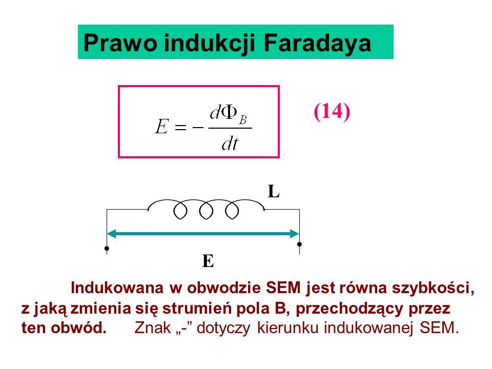 Prawo indukcji Faradaya E L Indukowana w obwodzie SEM jest równa szybkości, z jaką zmienia się strumień pola B, przechodzący przez ten obwód. Znak - d