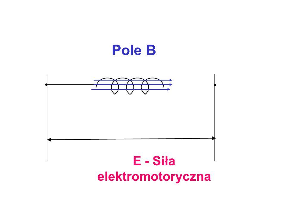 E - Siła elektromotoryczna Pole B