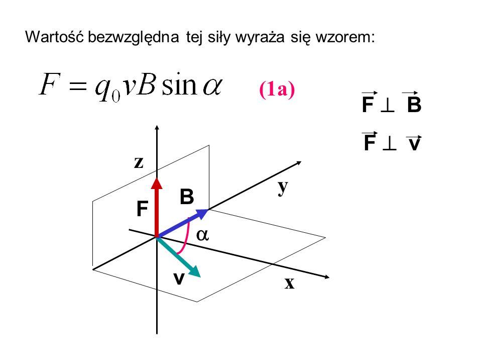Wartość bezwzględna tej siły wyraża się wzorem: x y z F B v F B F v (1a)