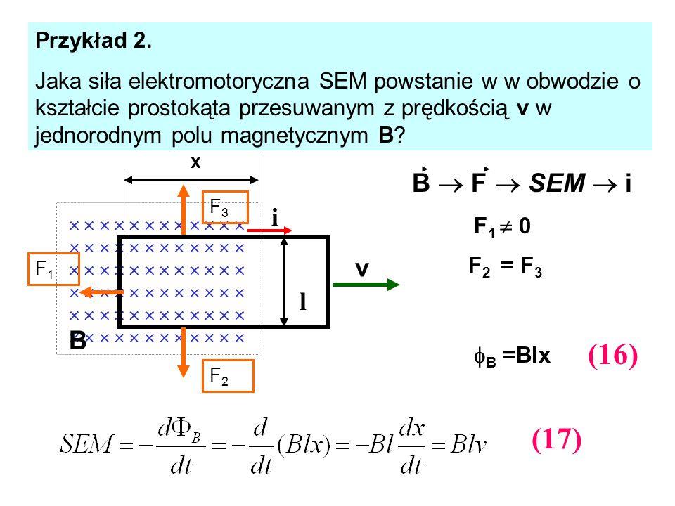 Przykład 2. Jaka siła elektromotoryczna SEM powstanie w w obwodzie o kształcie prostokąta przesuwanym z prędkością v w jednorodnym polu magnetycznym B
