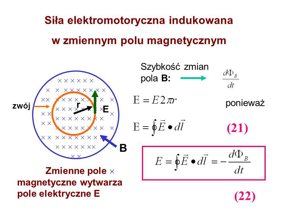 Siła elektromotoryczna indukowana w zmiennym polu magnetycznym r E B Szybkość zmian pola B: (21) (22) ponieważ zwój Zmienne pole magnetyczne wytwarza