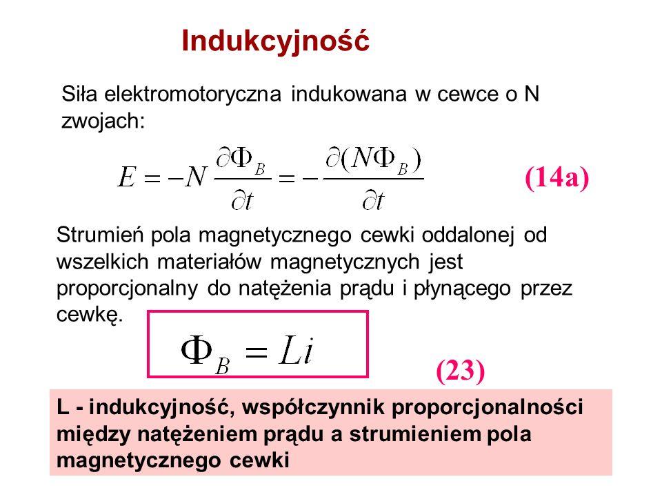 Indukcyjność Siła elektromotoryczna indukowana w cewce o N zwojach: Strumień pola magnetycznego cewki oddalonej od wszelkich materiałów magnetycznych