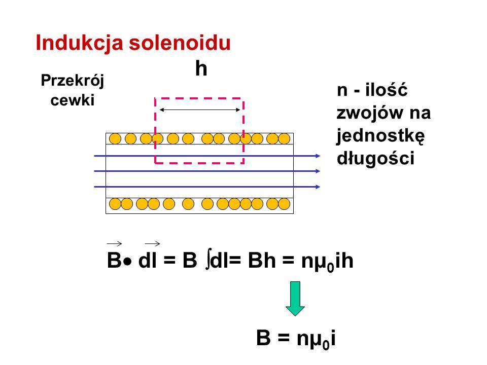 B dl = B dl= Bh = nµ 0 ih B = nµ 0 i h Przekrój cewki n - ilość zwojów na jednostkę długości Indukcja solenoidu