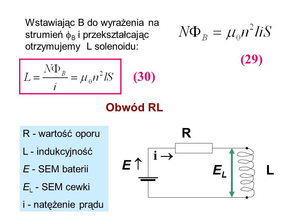 Wstawiając B do wyrażenia na strumień B i przekształcając otrzymujemy L solenoidu: Obwód RL R - wartość oporu L - indukcyjność E - SEM baterii E L - S
