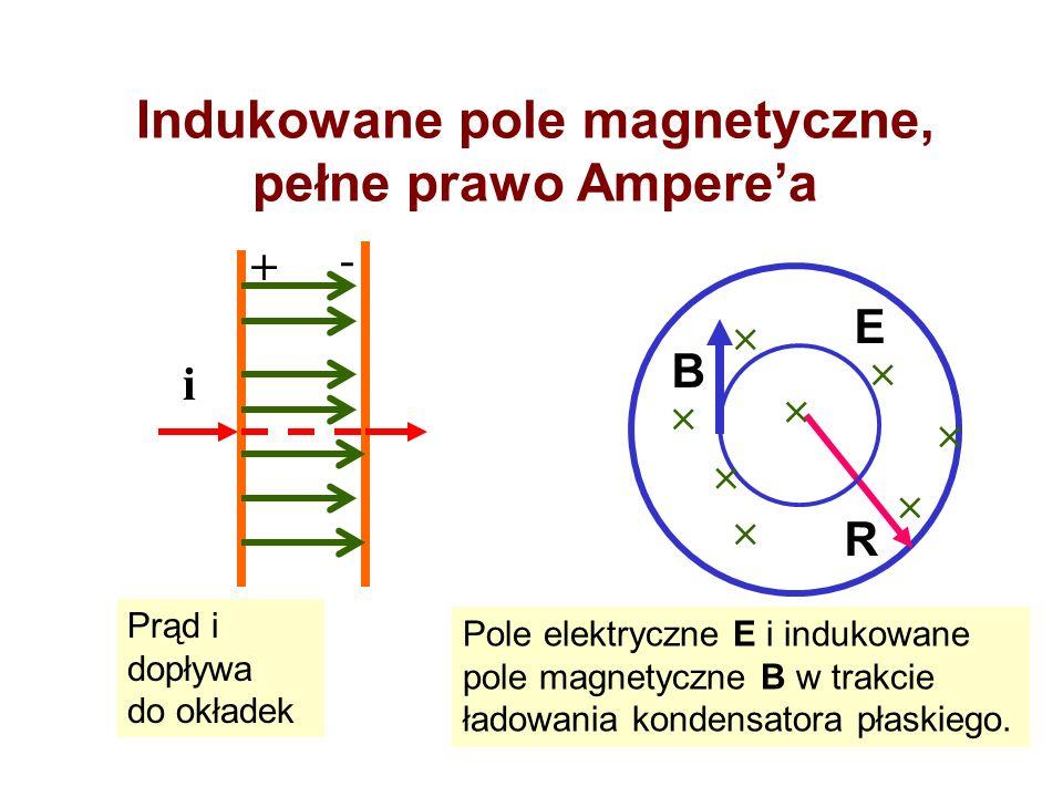 Indukowane pole magnetyczne, pełne prawo Amperea i + - E R B Pole elektryczne E i indukowane pole magnetyczne B w trakcie ładowania kondensatora płask