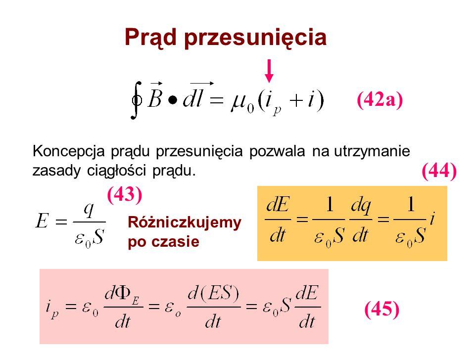 Prąd przesunięcia Koncepcja prądu przesunięcia pozwala na utrzymanie zasady ciągłości prądu. Różniczkujemy po czasie (42a) (43) (44) (45)