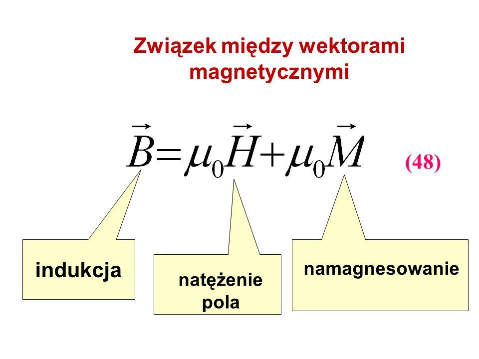 Związek między wektorami magnetycznymi indukcja natężenie pola namagnesowanie (48)