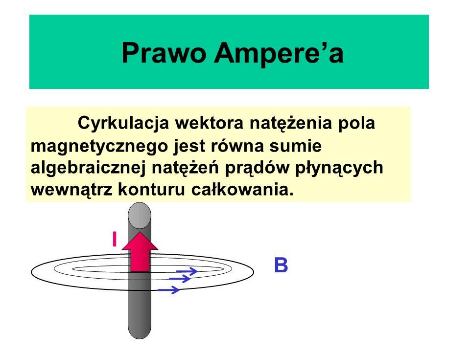 Prawo Amperea Cyrkulacja wektora natężenia pola magnetycznego jest równa sumie algebraicznej natężeń prądów płynących wewnątrz konturu całkowania. I B
