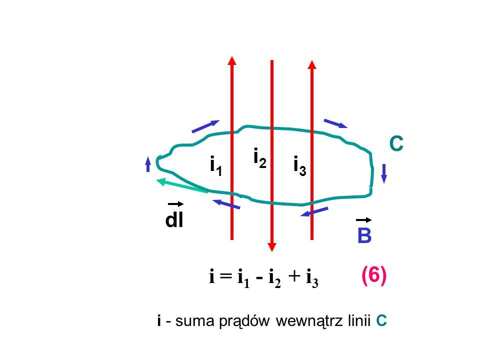 B dl = 0 i C Przenikalność magnetyczna próżni: 0 = 4 10 -7 T m/A B - wektor indukcji magnetycznej i - natężenie prądu dl - wektor przesunięcia (drogi) wzdłuż linii C (7)