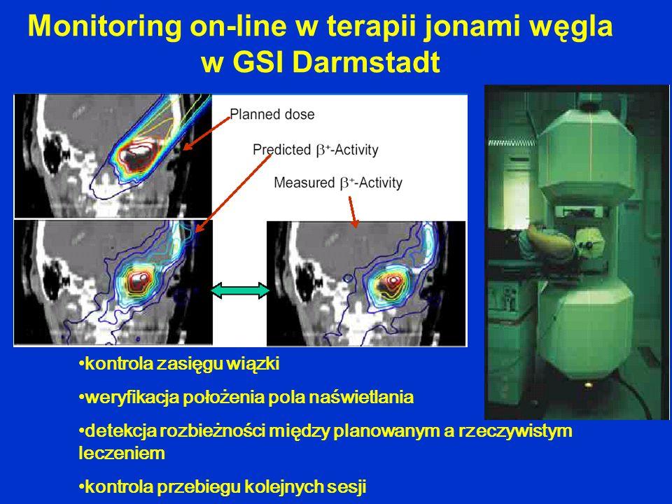 Monitoring on-line w terapii jonami węgla w GSI Darmstadt kontrola zasięgu wiązki weryfikacja położenia pola naświetlania detekcja rozbieżności między