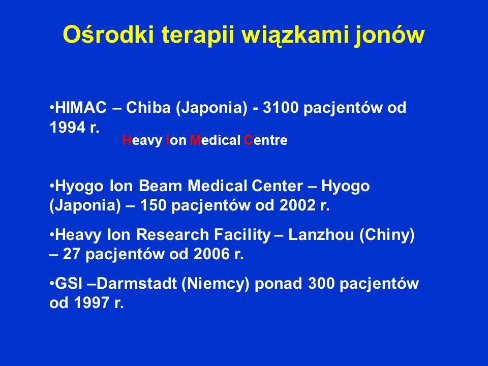 Ośrodki terapii wiązkami jonów HIMAC – Chiba (Japonia) - 3100 pacjentów od 1994 r. Hyogo Ion Beam Medical Center – Hyogo (Japonia) – 150 pacjentów od