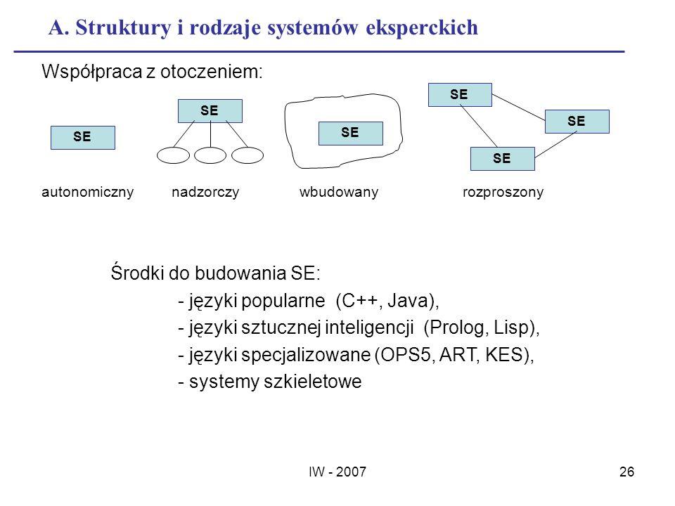 IW - 200726 A. Struktury i rodzaje systemów eksperckich Współpraca z otoczeniem: SE autonomiczny nadzorczy wbudowany rozproszony Środki do budowania S