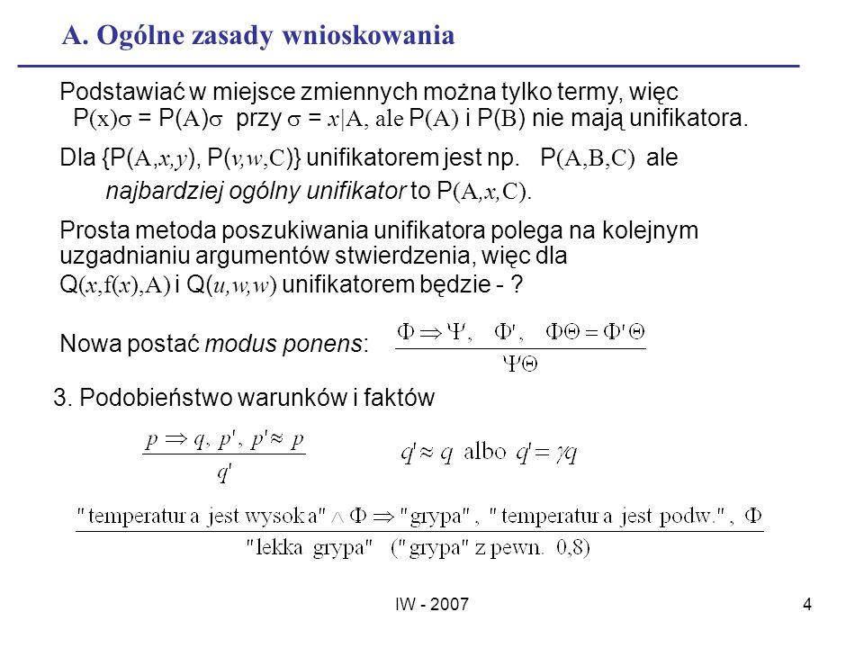 IW - 20074 A. Ogólne zasady wnioskowania Nowa postać modus ponens: Podstawiać w miejsce zmiennych można tylko termy, więc P (x) = P( A ) przy = x|A, a