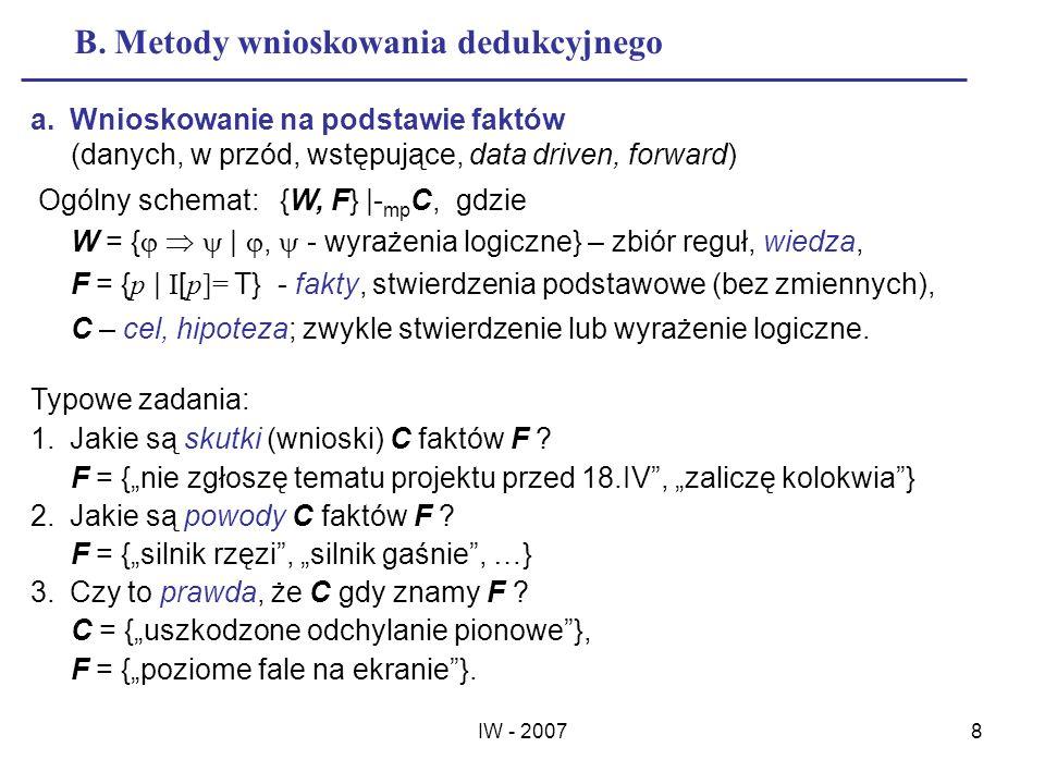 IW - 20078 B. Metody wnioskowania dedukcyjnego a.Wnioskowanie na podstawie faktów (danych, w przód, wstępujące, data driven, forward) Ogólny schemat: