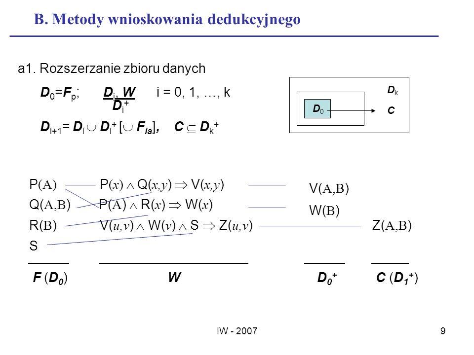 IW - 20079 B. Metody wnioskowania dedukcyjnego a1. Rozszerzanie zbioru danych D 0 =F p ; D i, W i = 0, 1, …, k D i + D i+1 = D i D i + [ F ia ], C D k