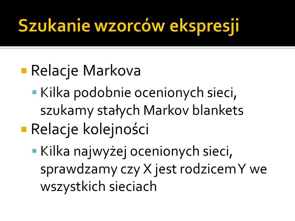 Relacje Markova Kilka podobnie ocenionych sieci, szukamy stałych Markov blankets Relacje kolejności Kilka najwyżej ocenionych sieci, sprawdzamy czy X