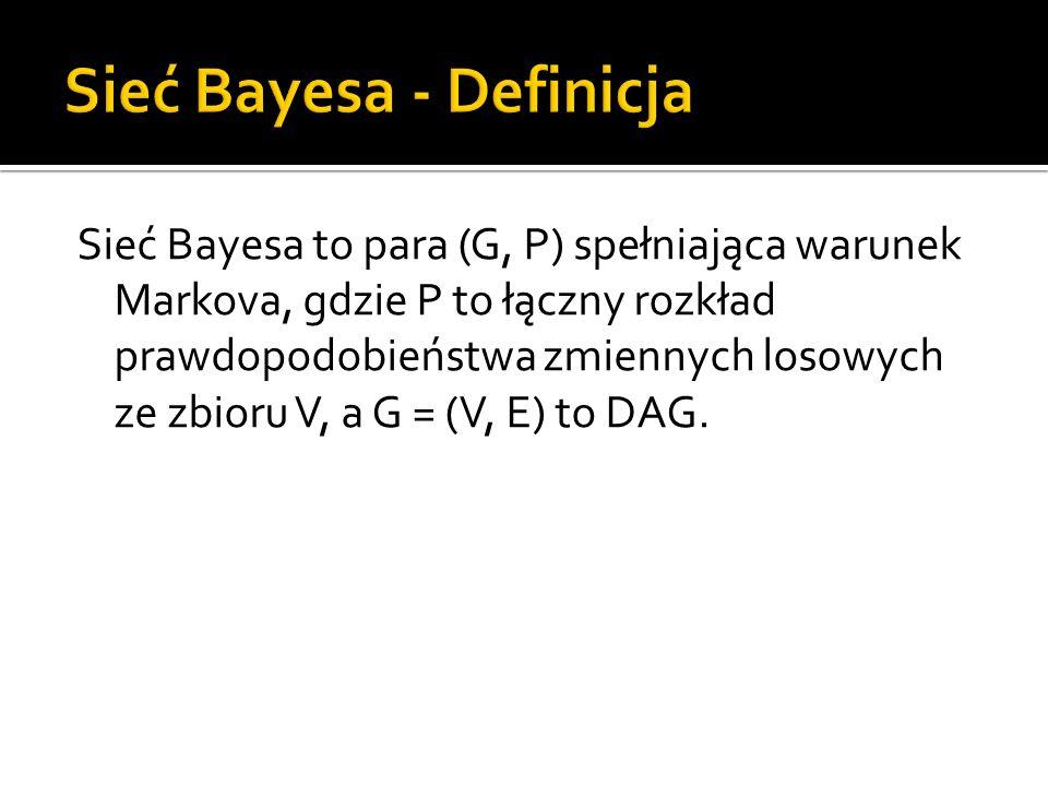 Sieć Bayesa to para (G, P) spełniająca warunek Markova, gdzie P to łączny rozkład prawdopodobieństwa zmiennych losowych ze zbioru V, a G = (V, E) to D