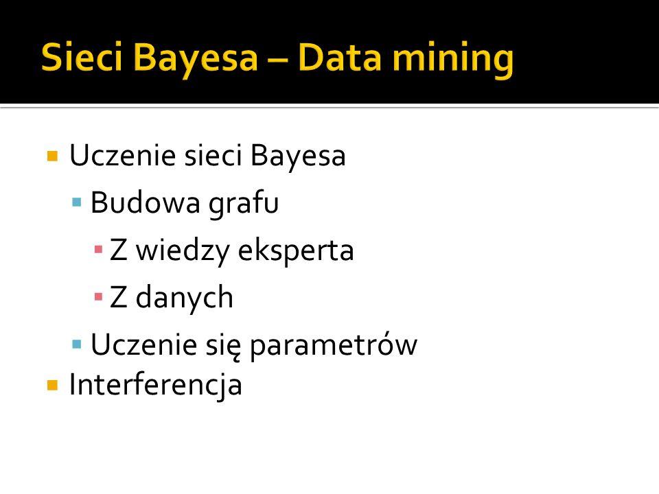 Uczenie sieci Bayesa Budowa grafu Z wiedzy eksperta Z danych Uczenie się parametrów Interferencja