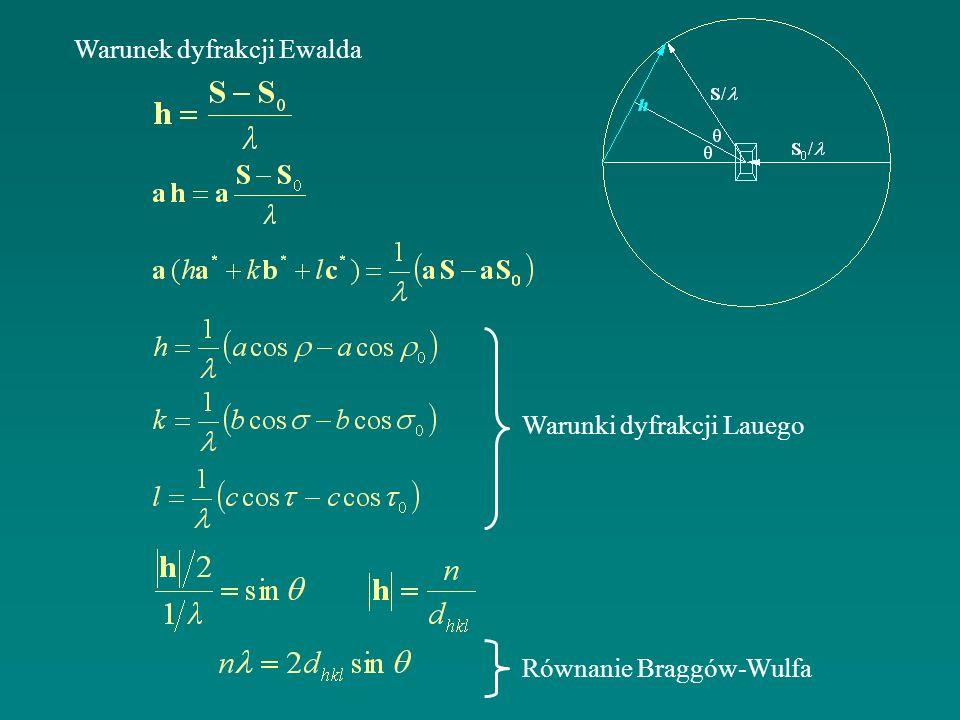 Warunki dyfrakcji Lauego Warunek dyfrakcji Ewalda Równanie Braggów-Wulfa