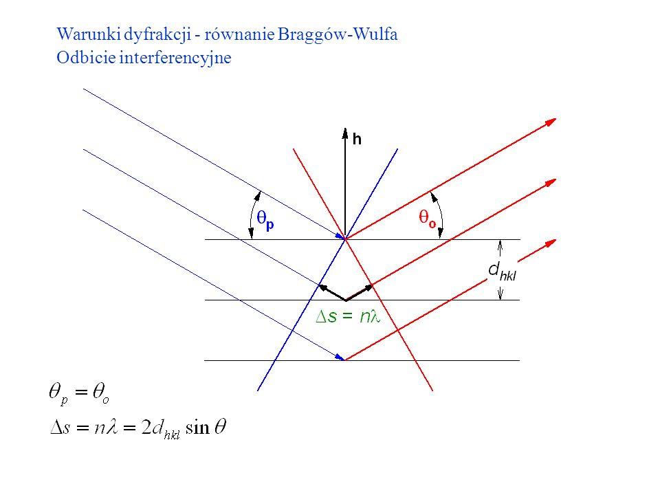 Warunki dyfrakcji - równanie Braggów-Wulfa Odbicie interferencyjne