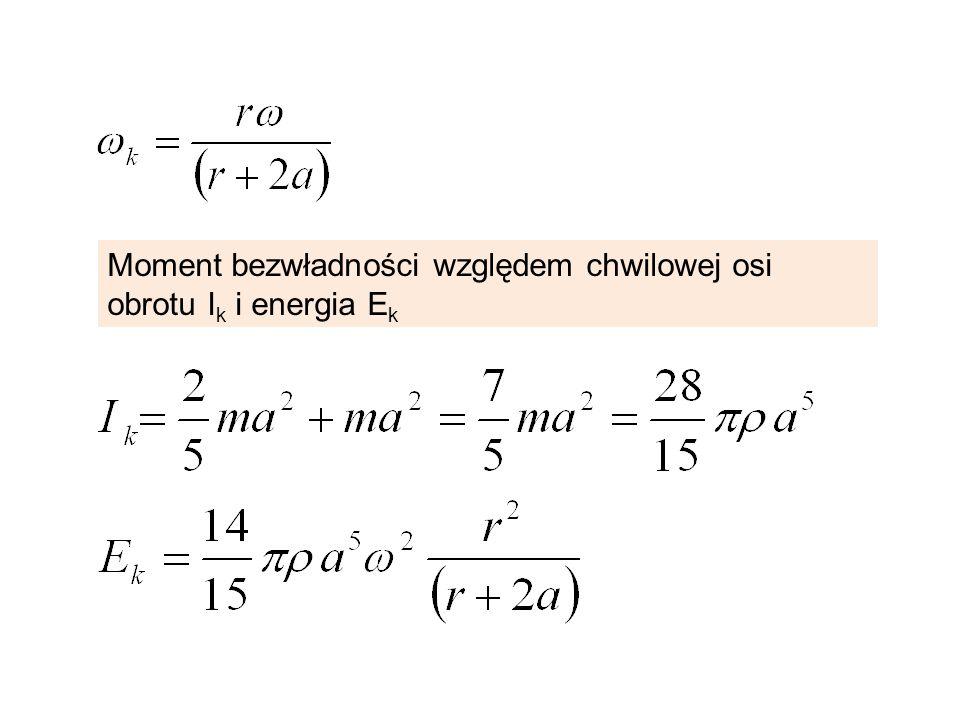 Moment bezwładności względem chwilowej osi obrotu I k i energia E k