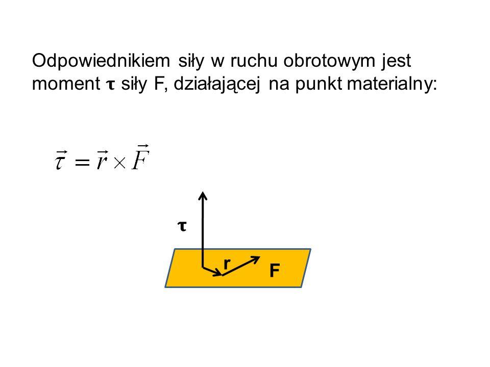 Odpowiednikiem siły w ruchu obrotowym jest moment siły F, działającej na punkt materialny: F r