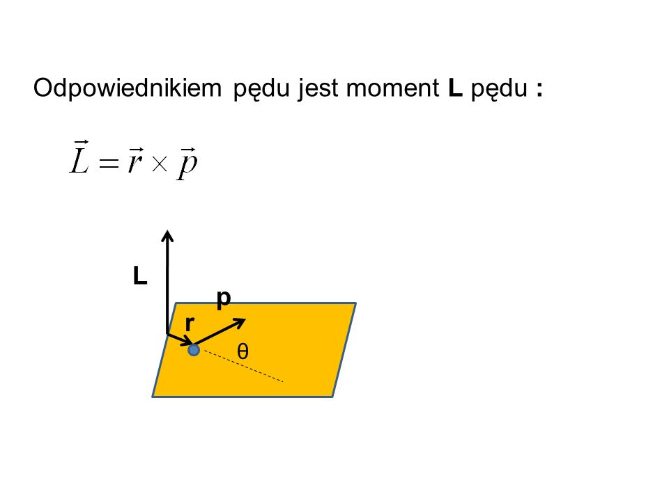 Odpowiednikiem pędu jest moment L pędu : L p r θ