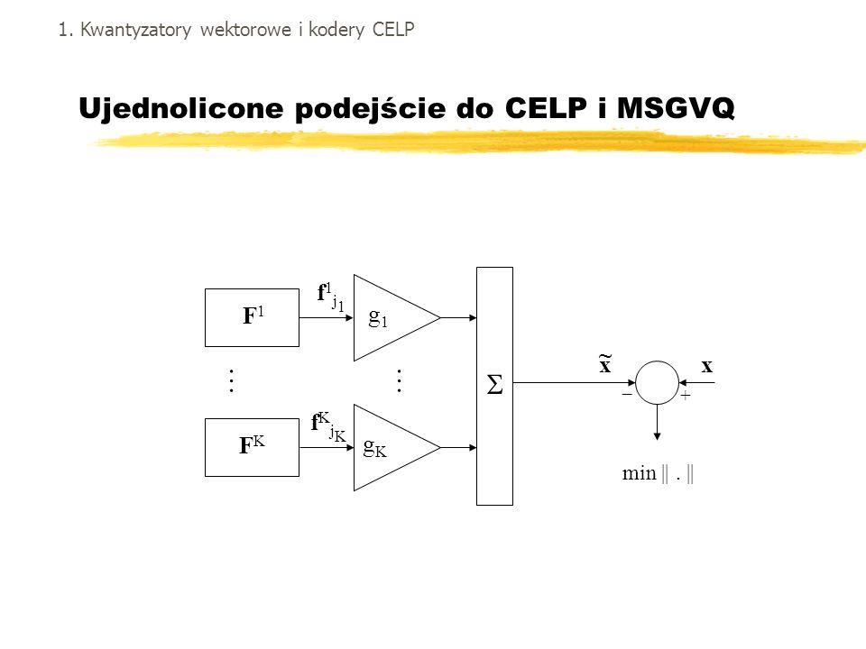 Ujednolicone podejście do CELP i MSGVQ gKgK g1g1 x ~ x + _ min ||. || …… f1j1f1j1 fKjKfKjK F1F1 FKFK 1. Kwantyzatory wektorowe i kodery CELP