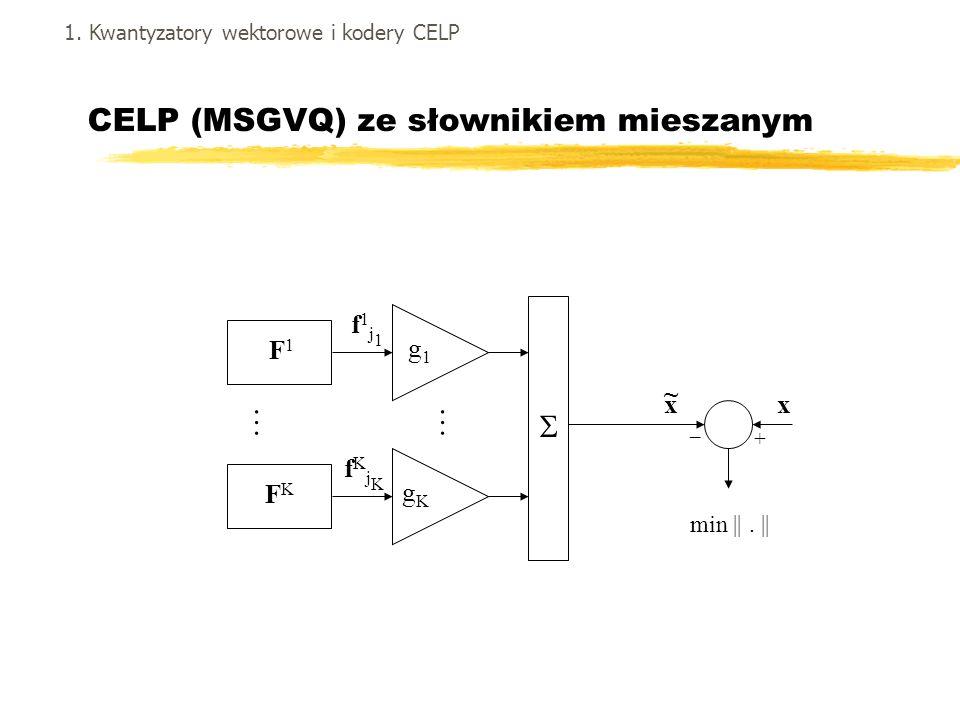 CELP (MSGVQ) ze słownikiem mieszanym gKgK g1g1 x ~ x + _ min ||. || … … f1j1f1j1 fKjKfKjK F1F1 FKFK 1. Kwantyzatory wektorowe i kodery CELP