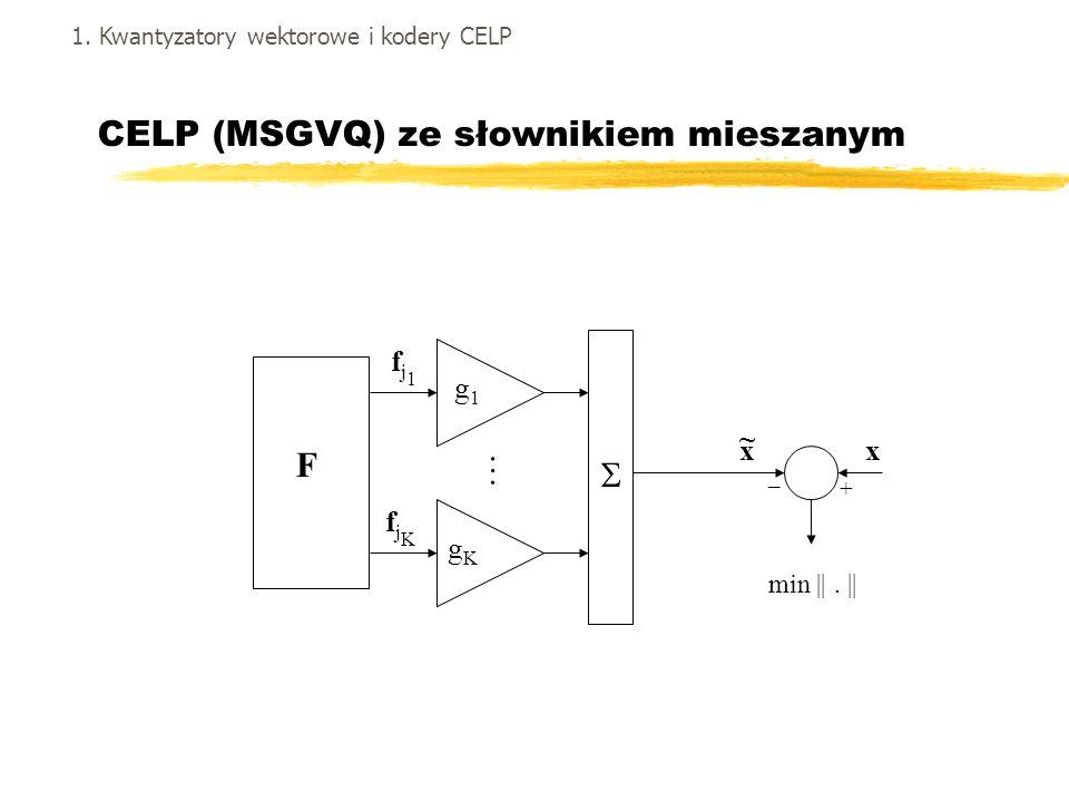CELP (MSGVQ) ze słownikiem mieszanym gKgK g1g1 x ~ x + _ min ||. || … fj1fj1 fjKfjK F 1. Kwantyzatory wektorowe i kodery CELP