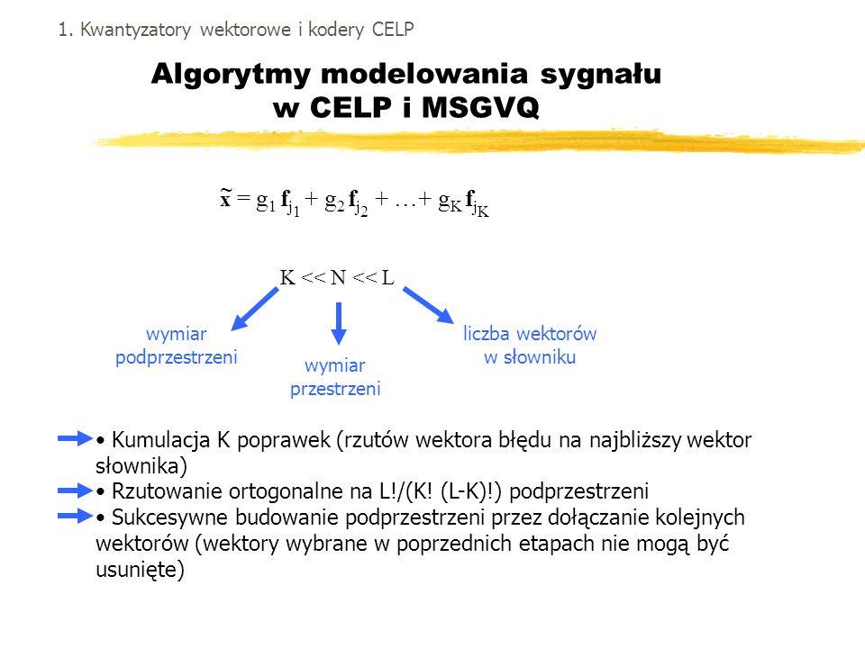 Algorytmy modelowania sygnału w CELP i MSGVQ x = g 1 f j 1 + g 2 f j 2 + …+ g K f j K ~ K << N << L wymiar podprzestrzeni wymiar przestrzeni liczba we