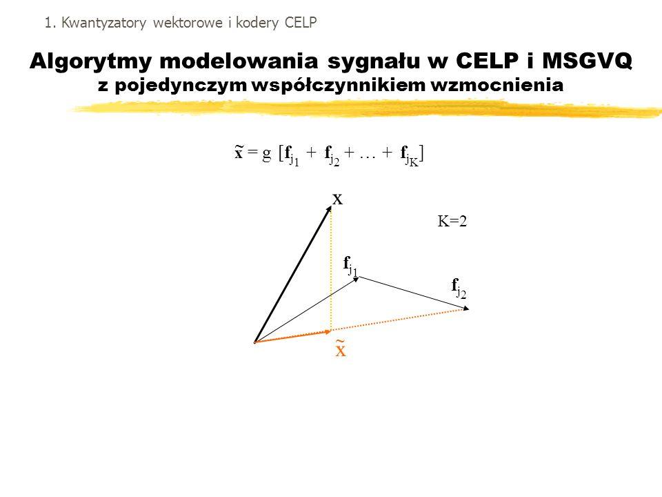 Algorytmy modelowania sygnału w CELP i MSGVQ z pojedynczym współczynnikiem wzmocnienia x K=2 x = g [f j 1 + f j 2 + … + f j K ] ~ x ~ fj1fj1 fj2 fj2 1