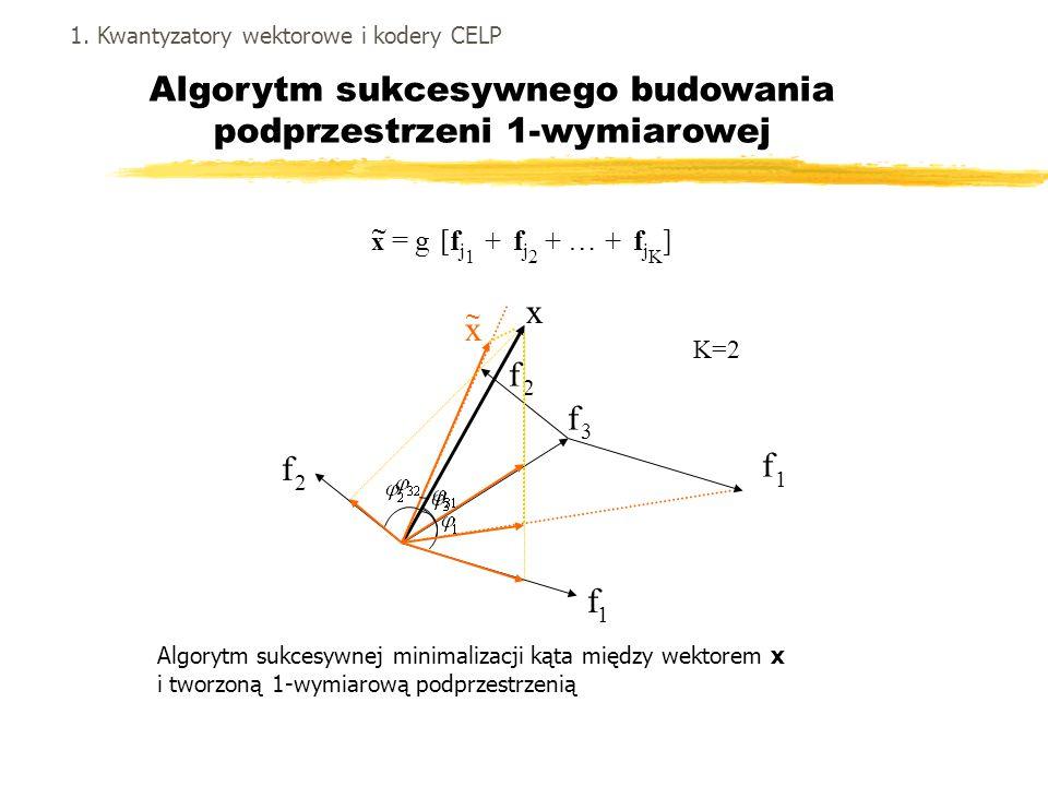 x f 1 f 2 f 3 K=2 x = g [f j 1 + f j 2 + … + f j K ] ~ x ~ Algorytm sukcesywnej minimalizacji kąta między wektorem x i tworzoną 1-wymiarową podprzestr