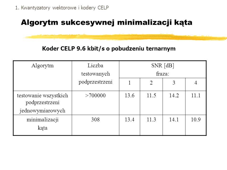 Algorytm sukcesywnej minimalizacji kąta Koder CELP 9.6 kbit/s o pobudzeniu ternarnym AlgorytmLiczba testowanych podprzestrzeni SNR [dB] fraza: 1234 te