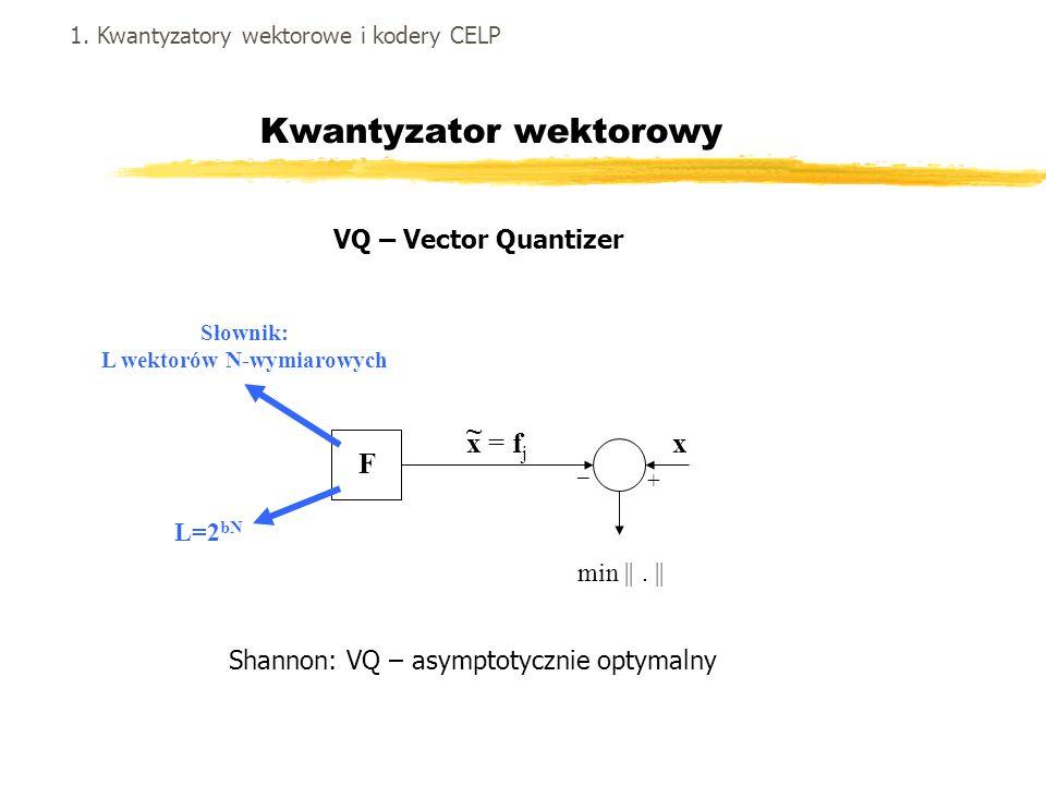 Kwantyzator wektorowy x + _ min ||. || F x = f j ~ VQ – Vector Quantizer Słownik: L wektorów N-wymiarowych L=2 bN Shannon: VQ – asymptotycznie optymal
