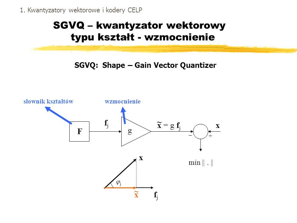 SGVQ – kwantyzator wektorowy typu kształt - wzmocnienie g x + _ min ||. || F fjfj x = g f j ~ SGVQ: Shape – Gain Vector Quantizer słownik kształtówwzm
