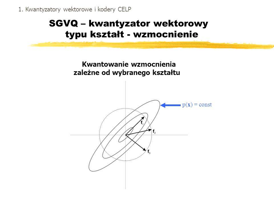 SGVQ – kwantyzator wektorowy typu kształt - wzmocnienie Kwantowanie wzmocnienia zależne od wybranego kształtu 1. Kwantyzatory wektorowe i kodery CELP