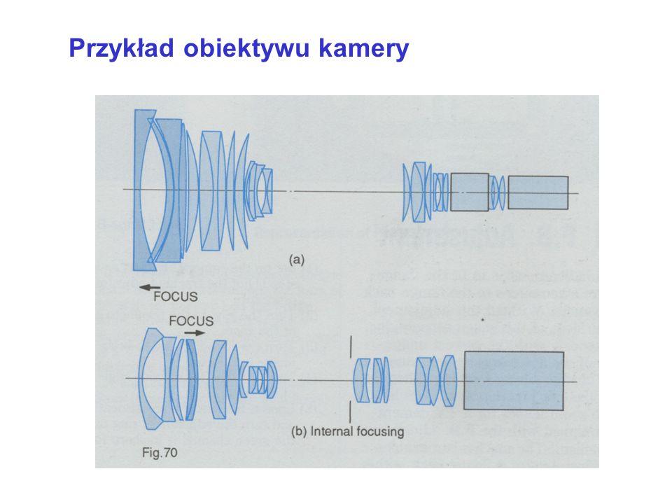 Zalety i trudności optyki geometrycznej Trudności Brak pojęcia długości fali.