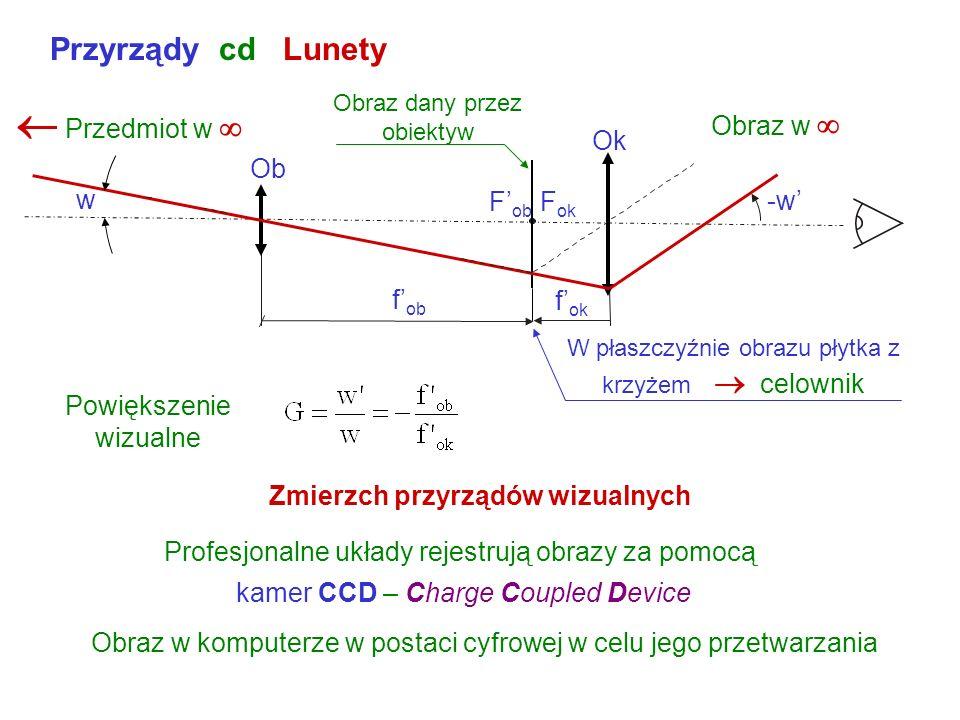 Obiektyw mikroskopowy Powiększenie ob. = -40 x Zaznaczone biegi promieni