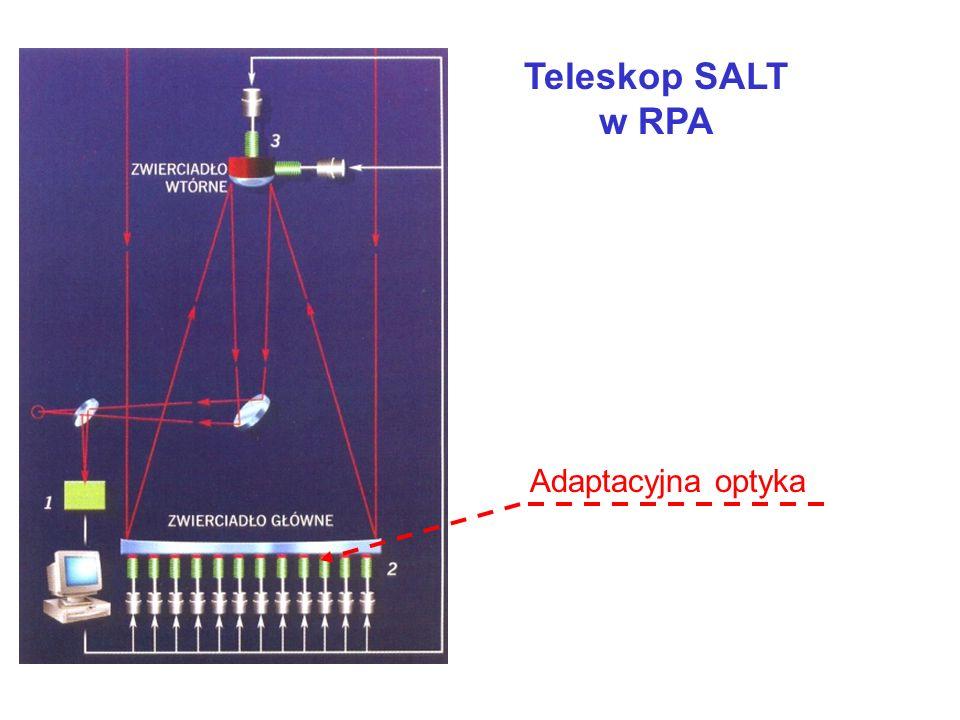 Teleskop SALT w RPA Współpraca: Polska, RPA, Niemcy, Nowa Zelandia, USA i Wielka Brytania Średnica zwierciadła 11 m !!!