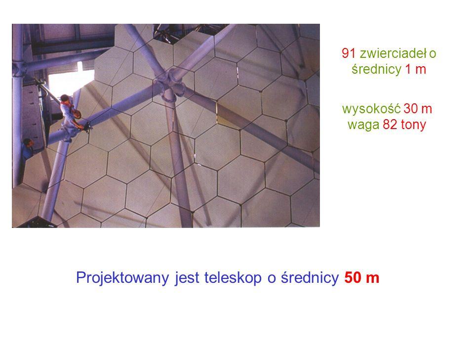 Teleskop SALT w RPA Adaptacyjna optyka
