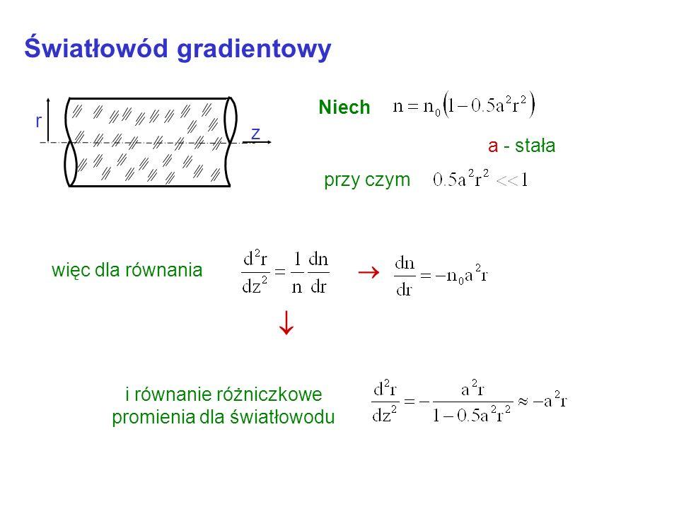 Promień w ośrodku niejednorodnym Przestrzeń przyosiowa małe kąty u z Kierunek zmiany n r r u u Z prawa załamania ponieważ = /2 – u oraz = /2 – u a wię