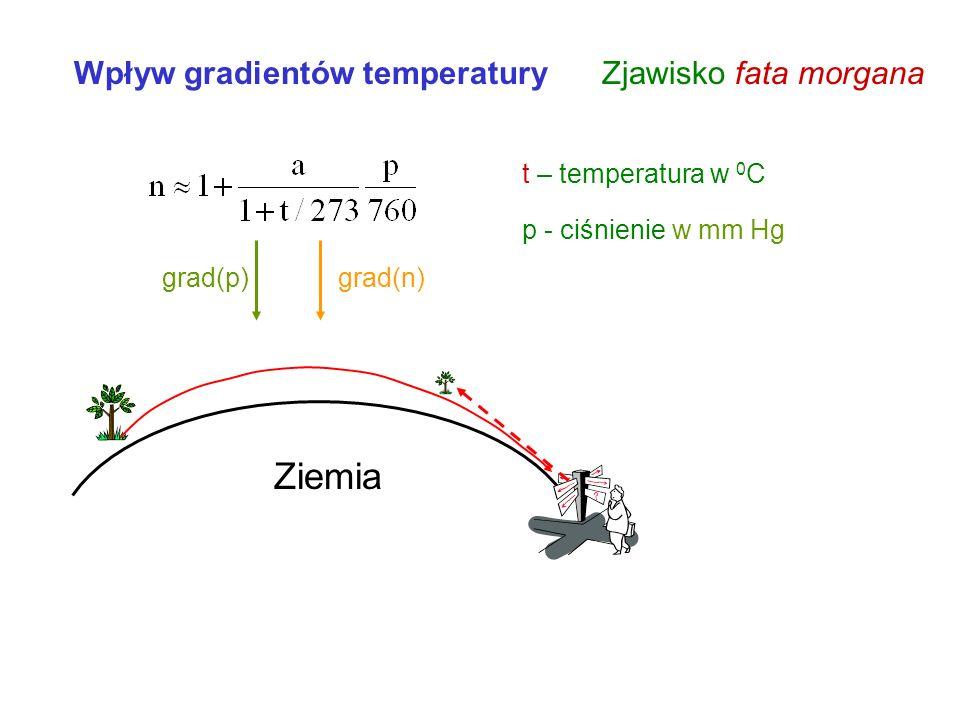 Wpływ gradientów temperatury grad(n) t – temperatura w 0 C