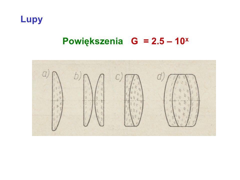 Lupy Powiększenia G = 2.5 – 10 x