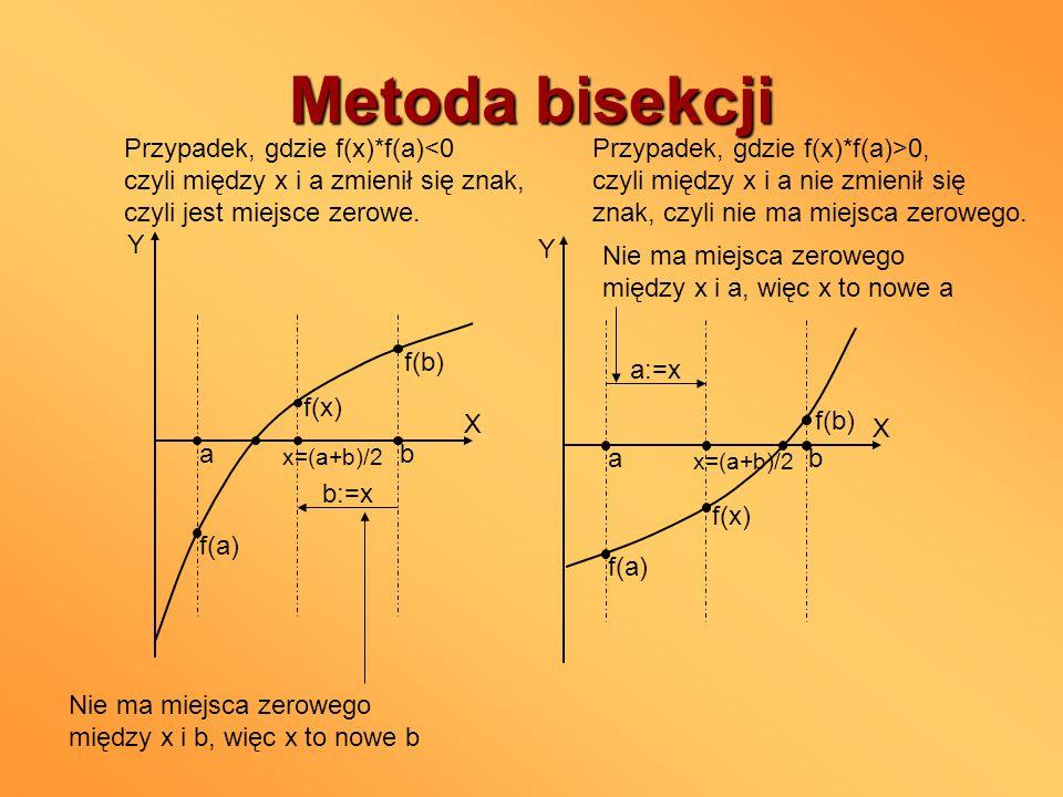 Metoda bisekcji ab X Y f(b) f(x) f(a) x=(a+b)/2 Nie ma miejsca zerowego między x i b, więc x to nowe b b:=x Przypadek, gdzie f(x)*f(a)<0 czyli między