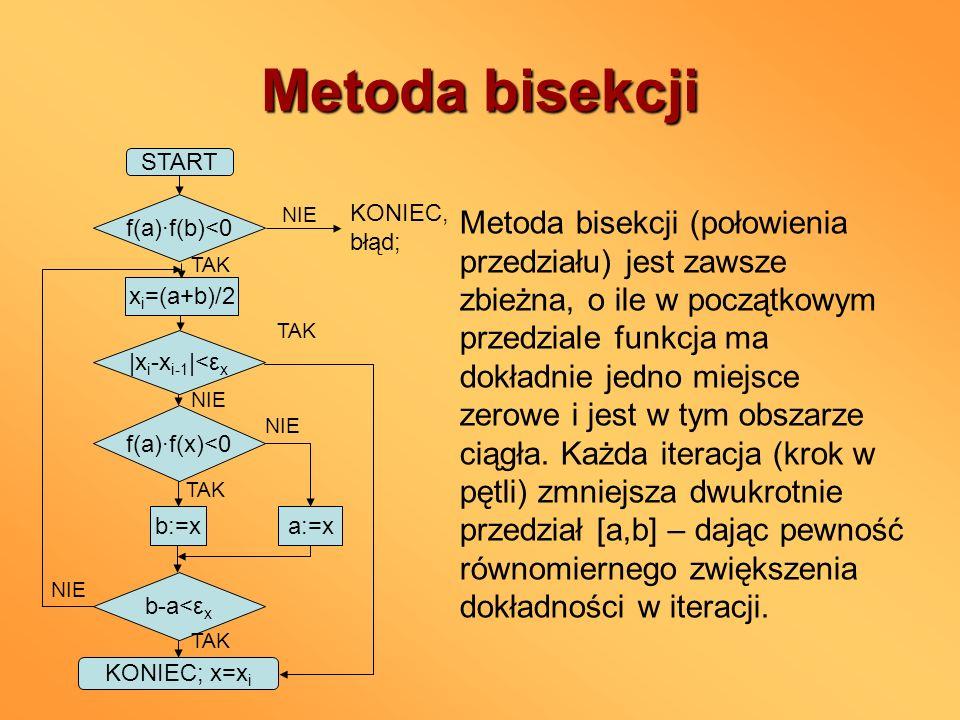 Metoda bisekcji START f(a)f(b)<0 x i =(a+b)/2 |x i -x i-1 |<ε x NIE KONIEC, błąd; TAK f(a)f(x)<0 NIE TAK b:=xa:=x b-a<ε x NIE KONIEC; x=x i TAK NIE Me