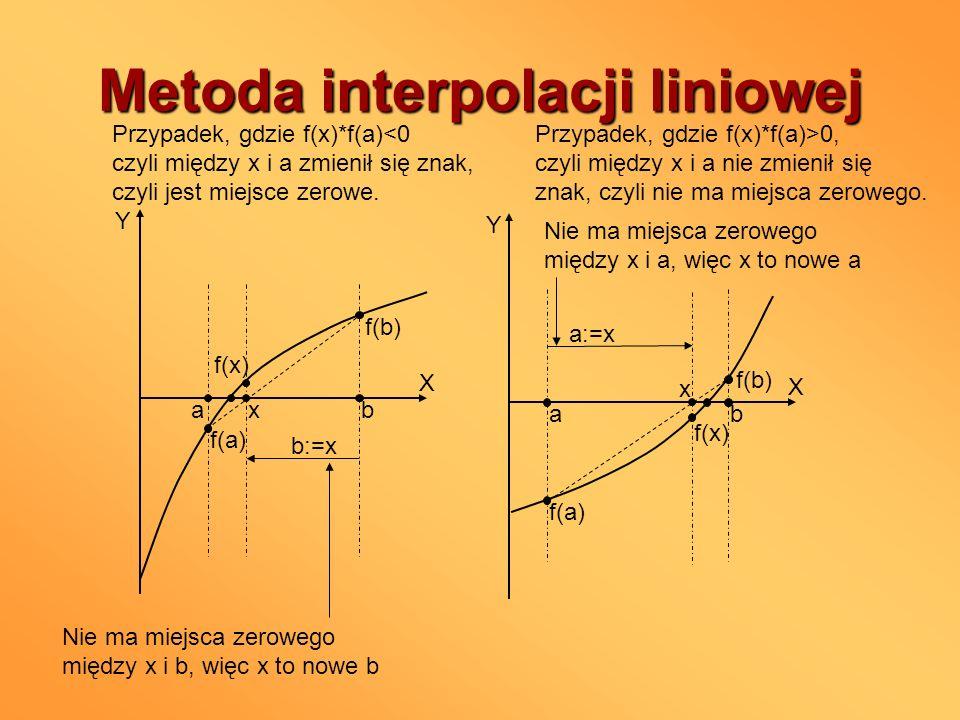 Metoda interpolacji liniowej Przypadek, gdzie f(x)*f(a)<0 czyli między x i a zmienił się znak, czyli jest miejsce zerowe. Przypadek, gdzie f(x)*f(a)>0