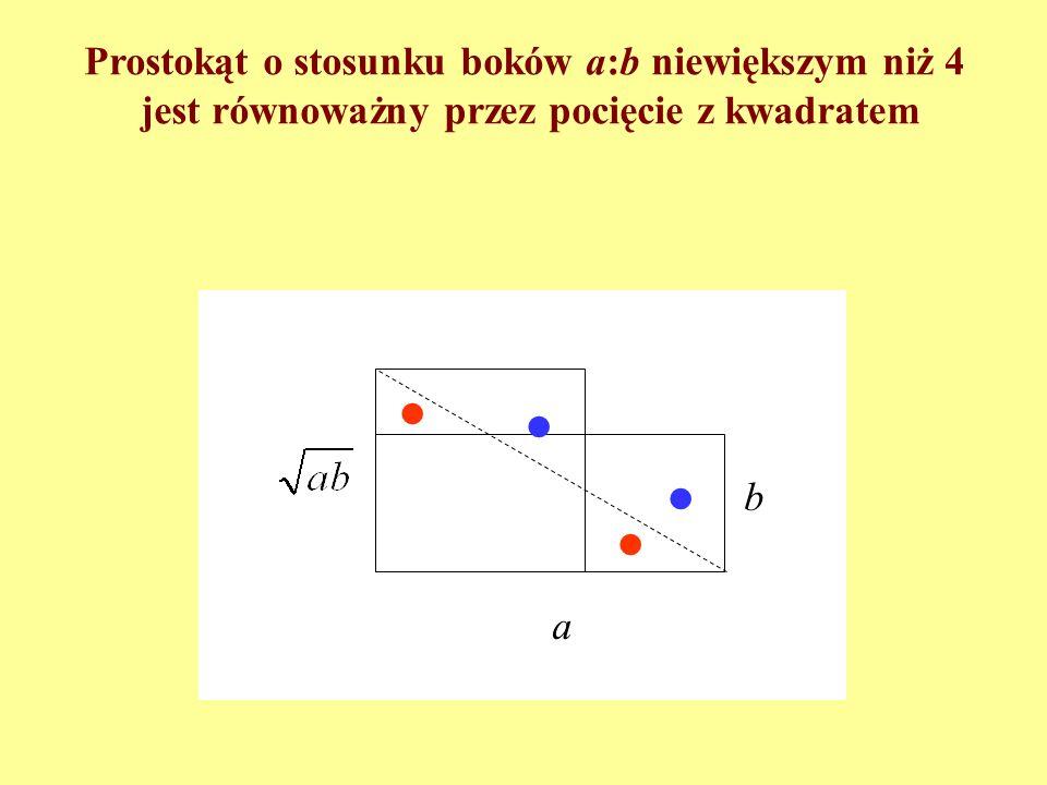 Trójkąt jest równoważny przez pocięcie z prostokątem